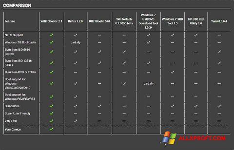 Zrzut ekranu WiNToBootic na Windows XP